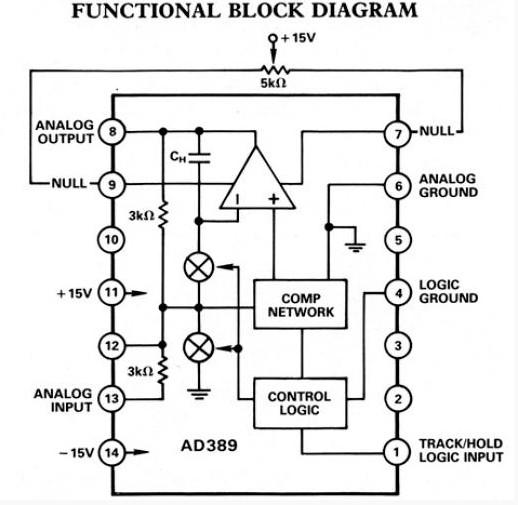 AD389KD functional block diagram
