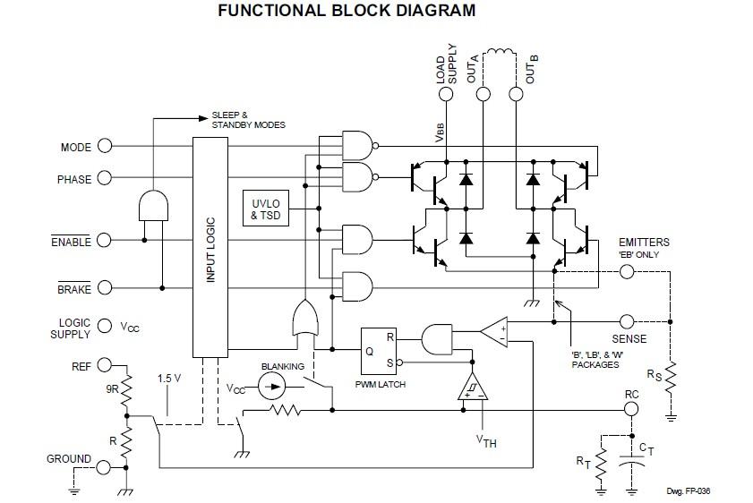 A3952SLBTR functional block diagram