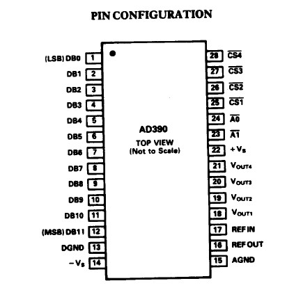 AD390TD pin configuration
