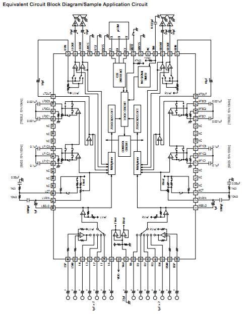 LC75412 block diagram