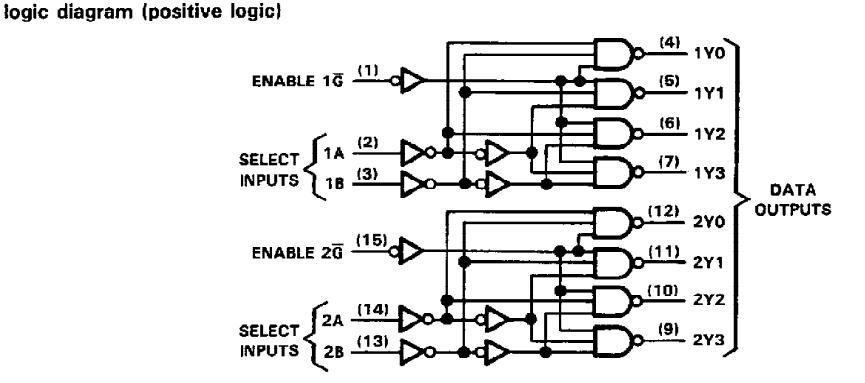 74ls139 china  mainland  integrated circuits