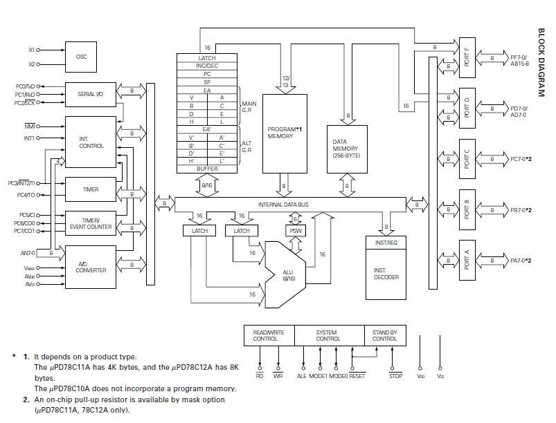 "HP RP7 7800 15/"" POS Terminal Intel i3-2120 3.3GHz Pole Display Ingenico ISC250"