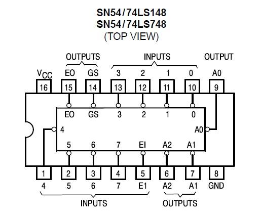 74ls148 original supply  us   0 0001-5    ti  texas instruments  74ls148 supplier