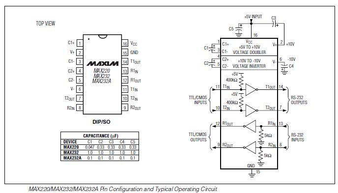 MAX232CSE Original supply, US $ 0.15-0.21 , [Maxim] Maxim Integrated