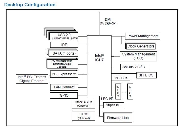 Vista, 7, IntelR N10ICH7 Family SMBus Controller-27DA, 2009-08-20, DRIVE