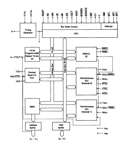 z80 block diagram block diagram of motorola 68000 microprocessor block diagram of z80 microprocessor