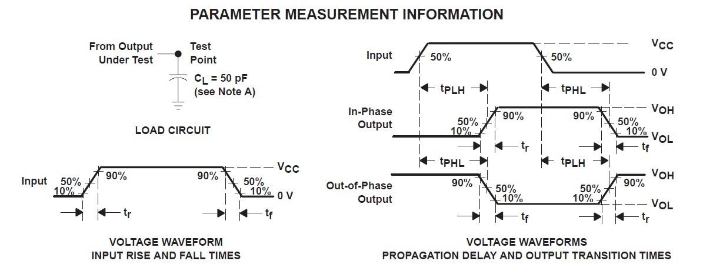 sn74hc14n  u2013 humidity sensor