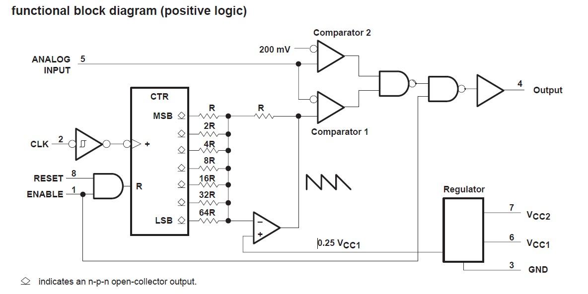 TL507CP functional block diagram