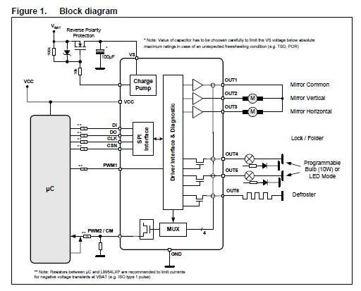 L9954XP Block diagram