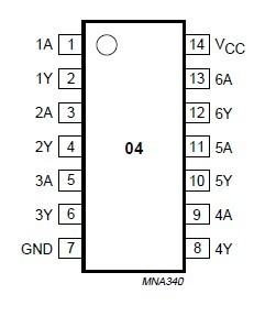74HC04D pin diagram