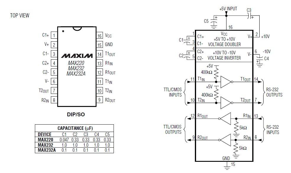 MAX232CSE Original supply, US $ 0.3-0.8 , [Maxim] Maxim Integrated