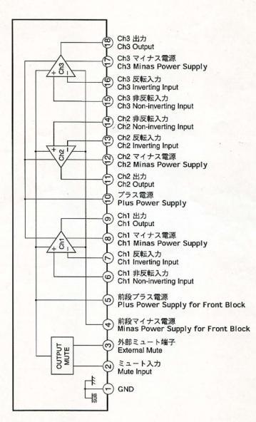 Sony dcr-trv27 usb