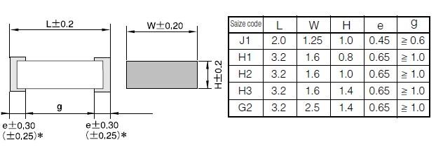 ECPU1C104MA5 dimension
