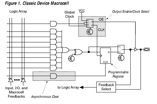 EP910IDI-15 block diagram