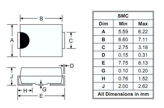 B560C dimensions