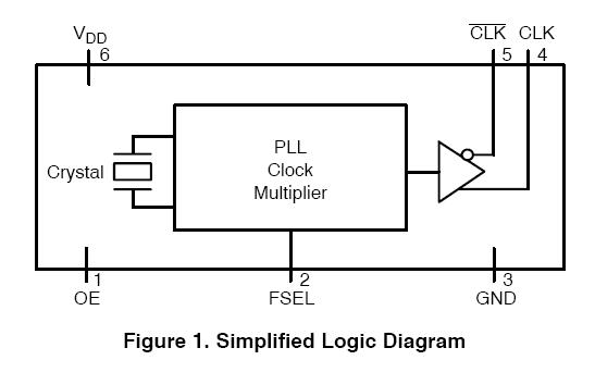 DDA003A block diagram