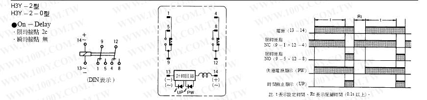 H3Y-2 Original supply, US $ 7.5-9.5 , [Omron] OMRON Corporation, H3Y on 3 way switch wiring diagram, push button start stop diagram, timer wiring diagram, 8 pin relay wiring diagram, omron relays, timer relay diagram,