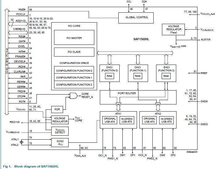 SAF1562HL circuit diagram