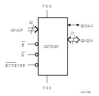 M27C160-100F1 Logic Diagram