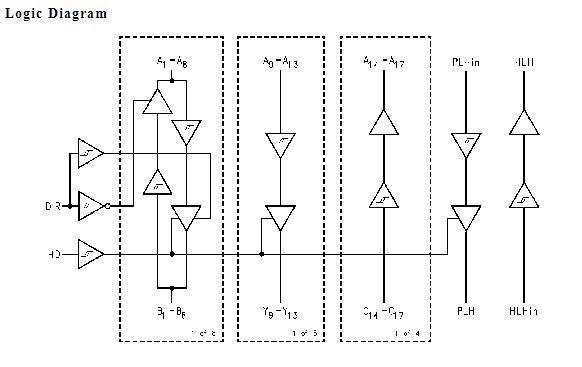 LVX161284 Logic Diagram