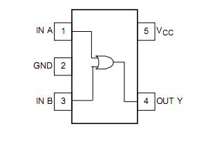TC7SH32FS pin configuration