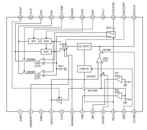 CXA3810M A3810M CXA3810 integrated circuit IC LCD chip sop 10pcs/lot
