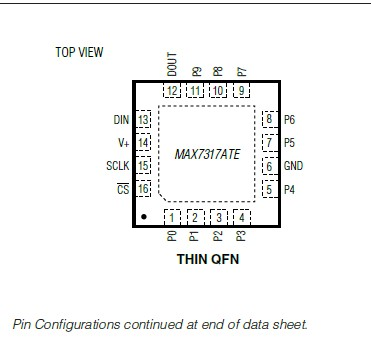 MAX7317AEE+ pin connection