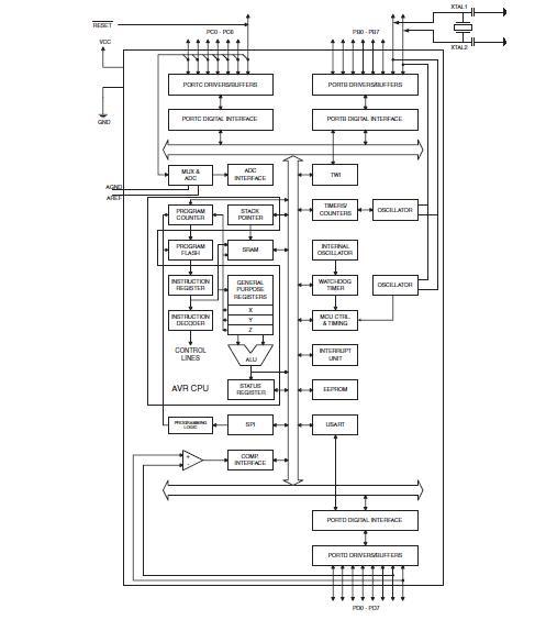 Cpu Diagram