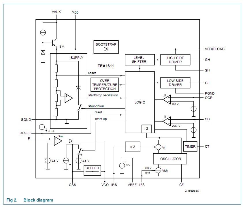TEA1611T block diagram