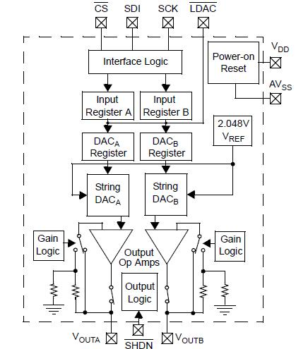 mcp4822 block diagram