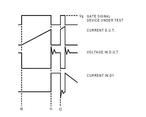 G4PC30UD waveform
