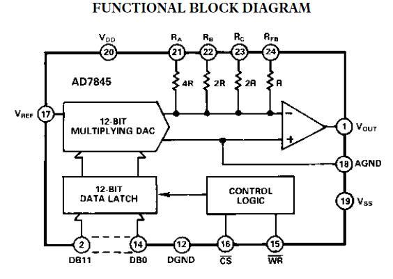 AD7845BRZ block diagram