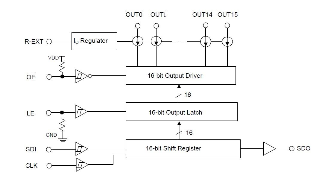 внутренняя структурная схема светодиодного драйвера Macroblock.