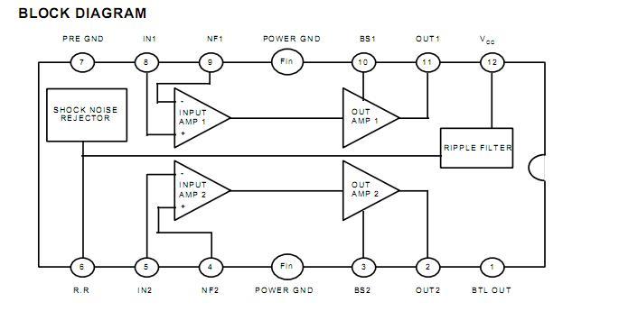 KA2206B block diagram