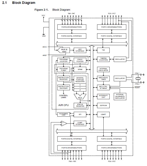 Amusing Ford Cougar Wiring Diagram Ideas Best Image Schematics