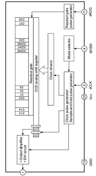 ILX554B pin connection