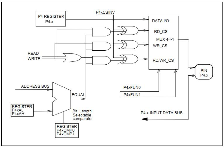 W78E058B40DL block diagram