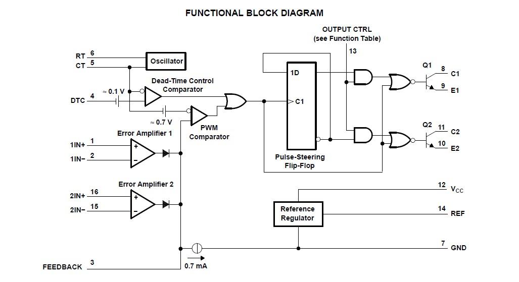 TL494CDR block diagram