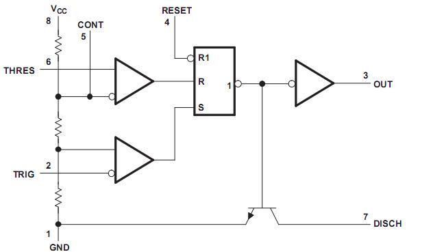 NE555 block diagram