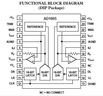 AD1865N block diagram