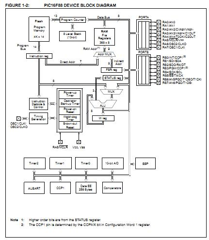 Oven Outlet Wiring Diagram besides Wiring Diagram For Samsung Hdtv in addition Wall Thermostat Mach Analog Single Stage Heat Cool Air Conditioner Thermostat White Volt Williams Wall Furnace Thermostat Wiring furthermore Jenn Air S136 Wiring Diagram also Washing Machine Wiring Diagram And Schematics. on ge oven wiring diagram