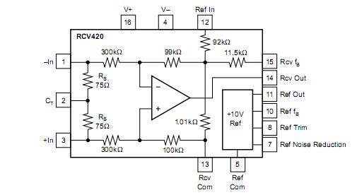 Frequent 4-20ma Questions - Electrical Engineering