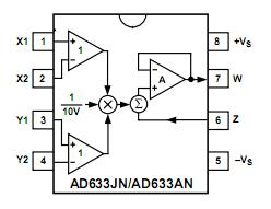 Ad633jn datasheet pdf