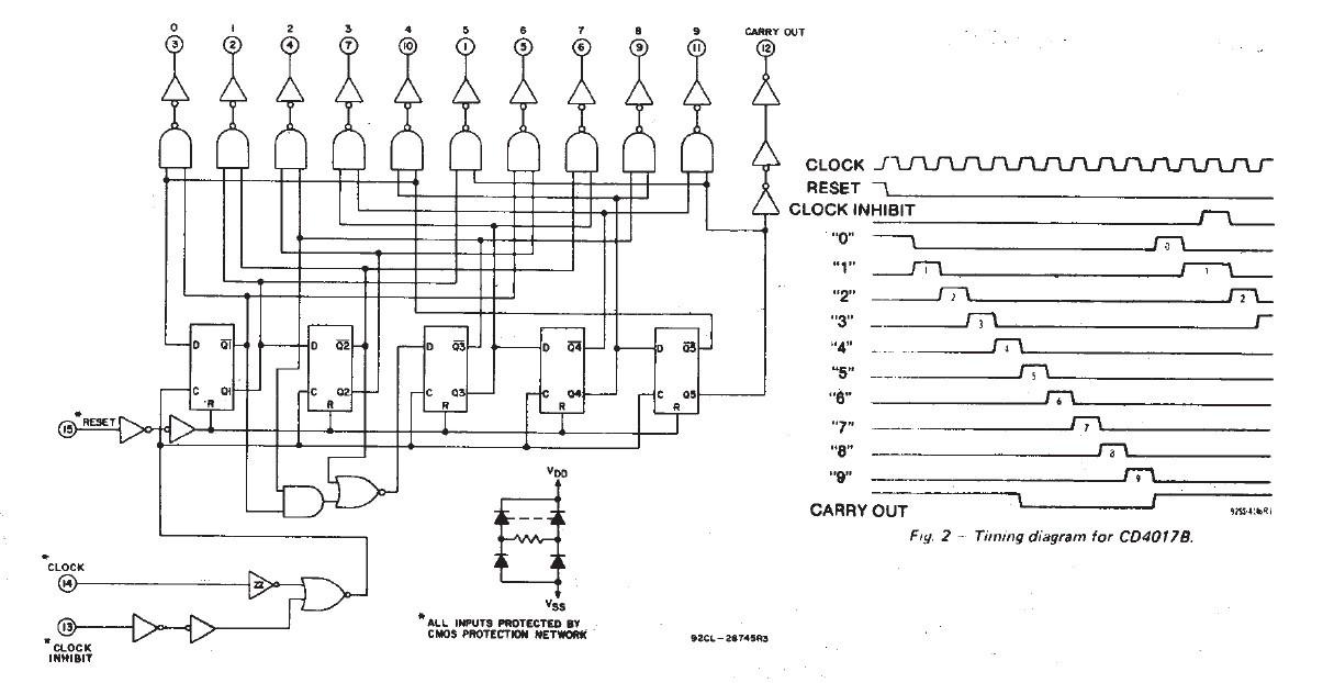 CD4017BE diagram