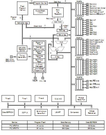 PIC16F877A-I/PT Original supply, US $ 0.1-10 , [Microchip] Microchip  Technology, PIC16F877A-I/PT Supplier - SeekIC.combseparts.en.seekic.com