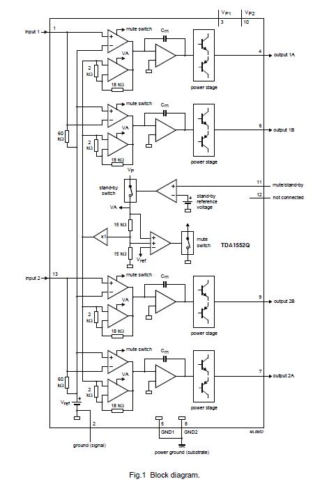 The TDA1552Q is an integrated class-B output amplifier in a 13-lead single-in-line (SIL) plastic power package.