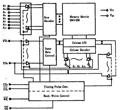 strobe power supply wiring diagram with Hm6264lp 70 on 20W Hi Fi Power  lifier with TDA2040 circuit diagram 17061 as well Tachometer Circuit Diagram L34664 besides Wiring Diagram For Whelen Edge 9000 together with Pa28 Rt 201 Strobe Power Supply Wiring Diagram besides HM6264LP 70.