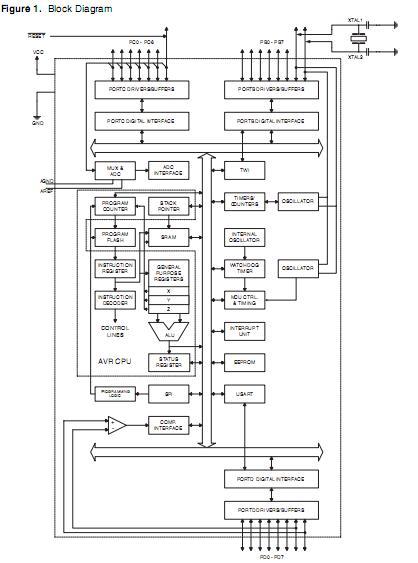 atmega8 16au original supply us 0 64 2 86 atmel atmel rh cheongtai en seekic com ATmega8 Microcontroller ATmega8 Voltmeter