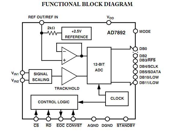 AD7892BRZ-1 functional block diagram