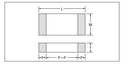 CM105X5R225K06AT dimensions